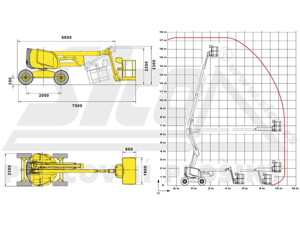 Haulotte HA 18 SPX - pracovní diagram a rozměry