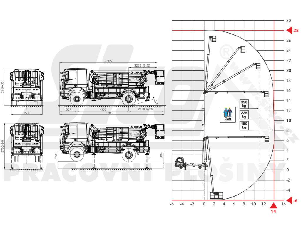 IVECO EUROCARGO Cela DT28 4x4 - pracovní diagram a rozměry