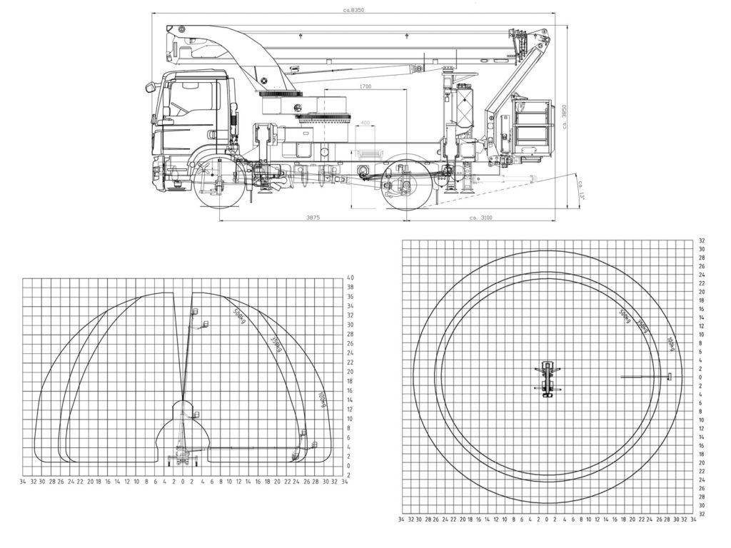 MAN TGM 18 Palfinger P370KS 4x4 - pracovní diagram a rozměry