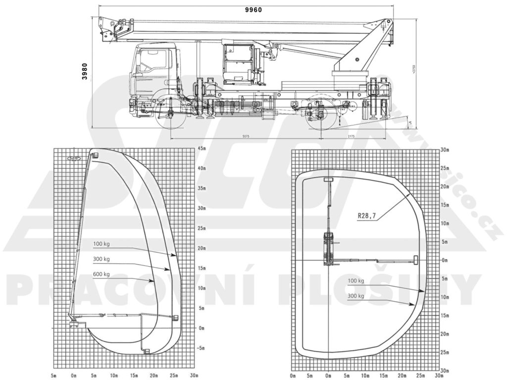 MAN TGM 18 WT450 4x4 - pracovní diagram a rozměry