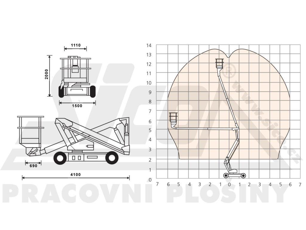 Snorkel AB 38 - pracovní diagram a rozměry