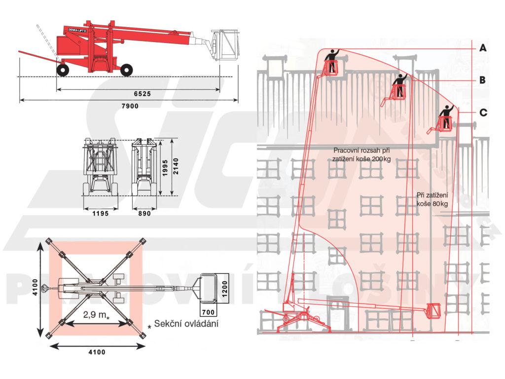 Denka-Lift DL22N - pracovní diagram a rozměry