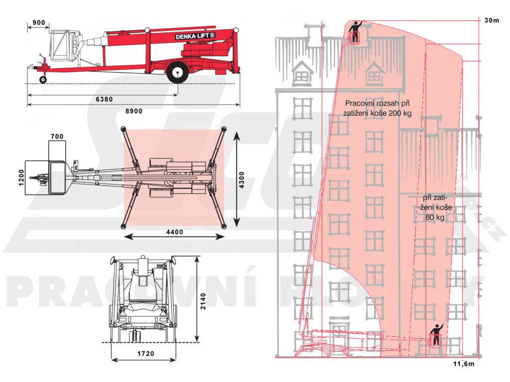Denka-Lift DL30 - pracovní diagram a rozměry
