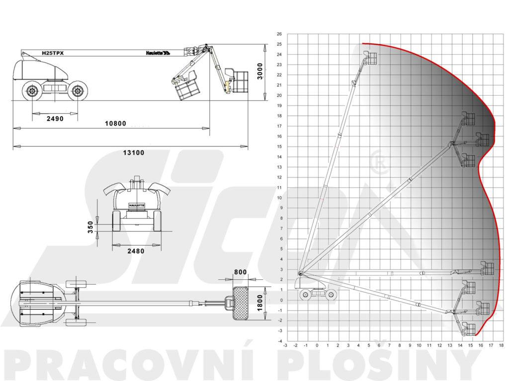 Haulotte H 25 TPX - pracovní diagram a rozměry