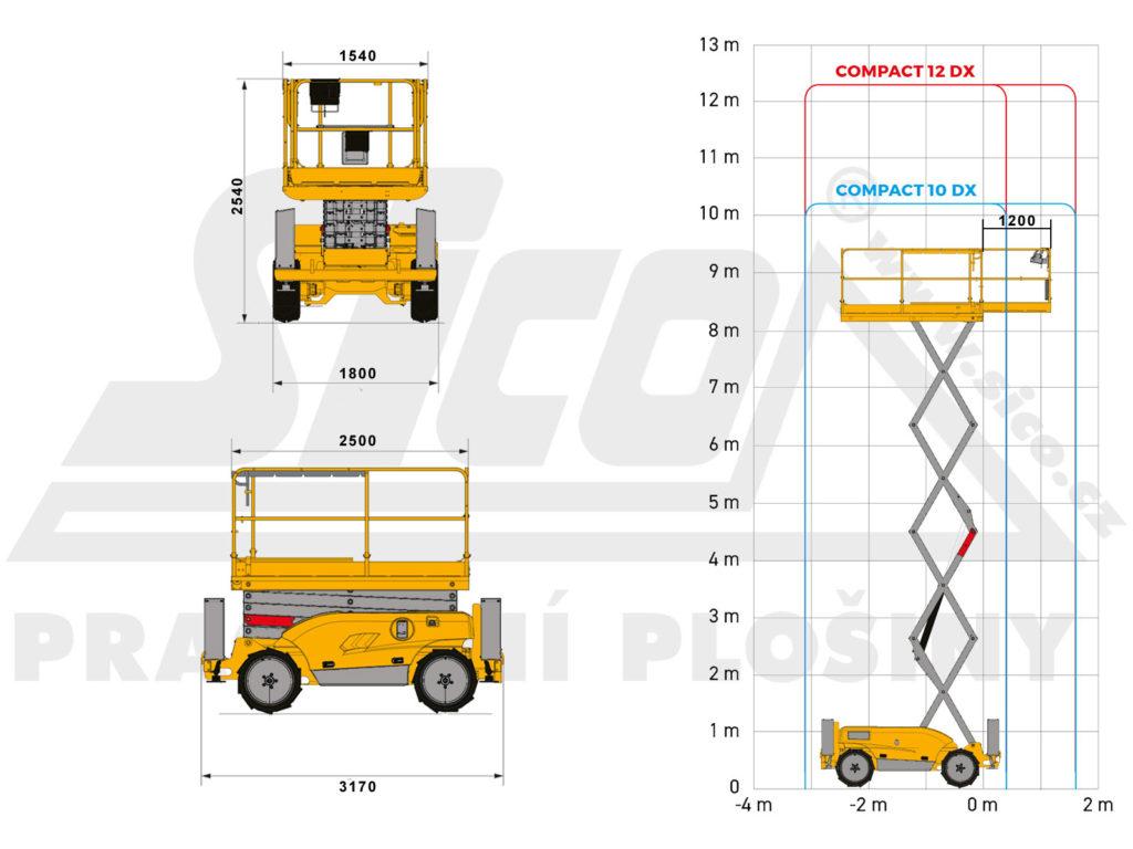 Haulotte Compact 12 DX - pracovní diagram a rozměry