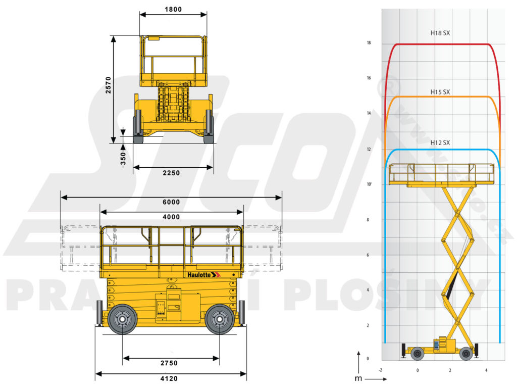 Haulotte H 12 SX - pracovní diagram a rozměry