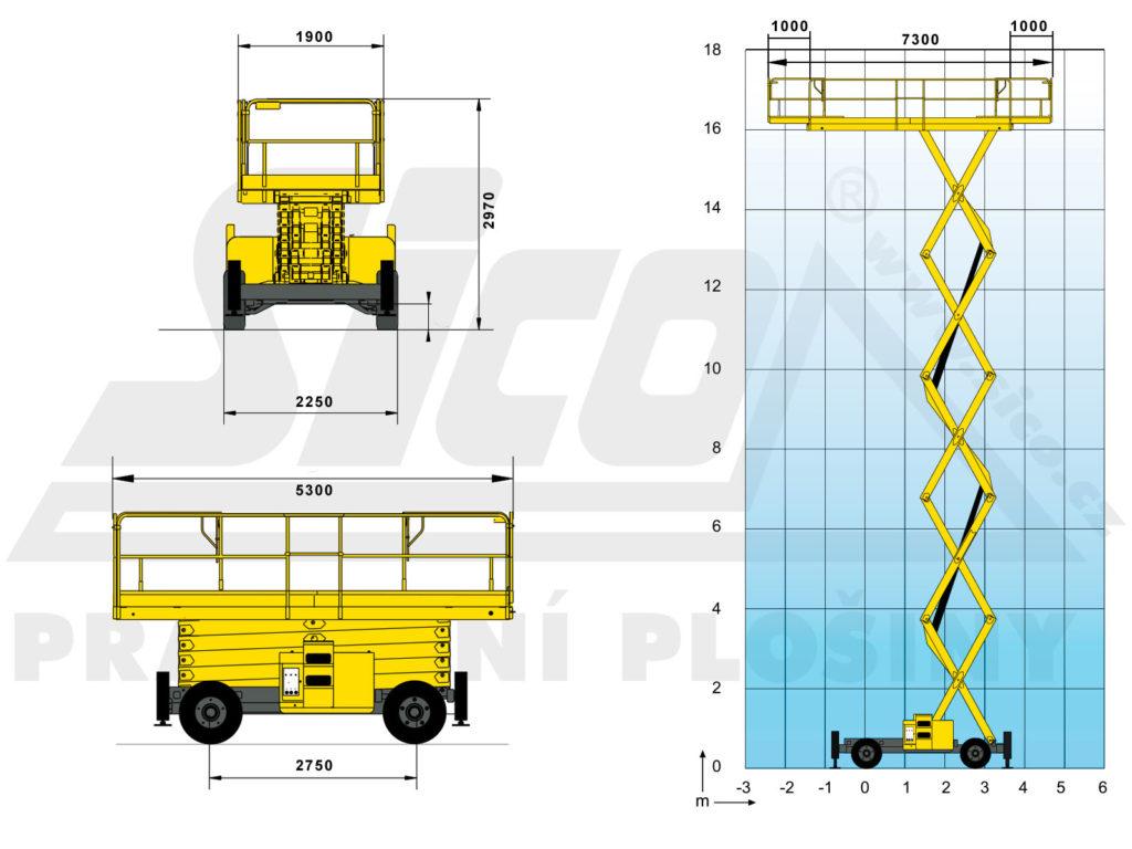 Haulotte H 18 SXL - pracovní diagram