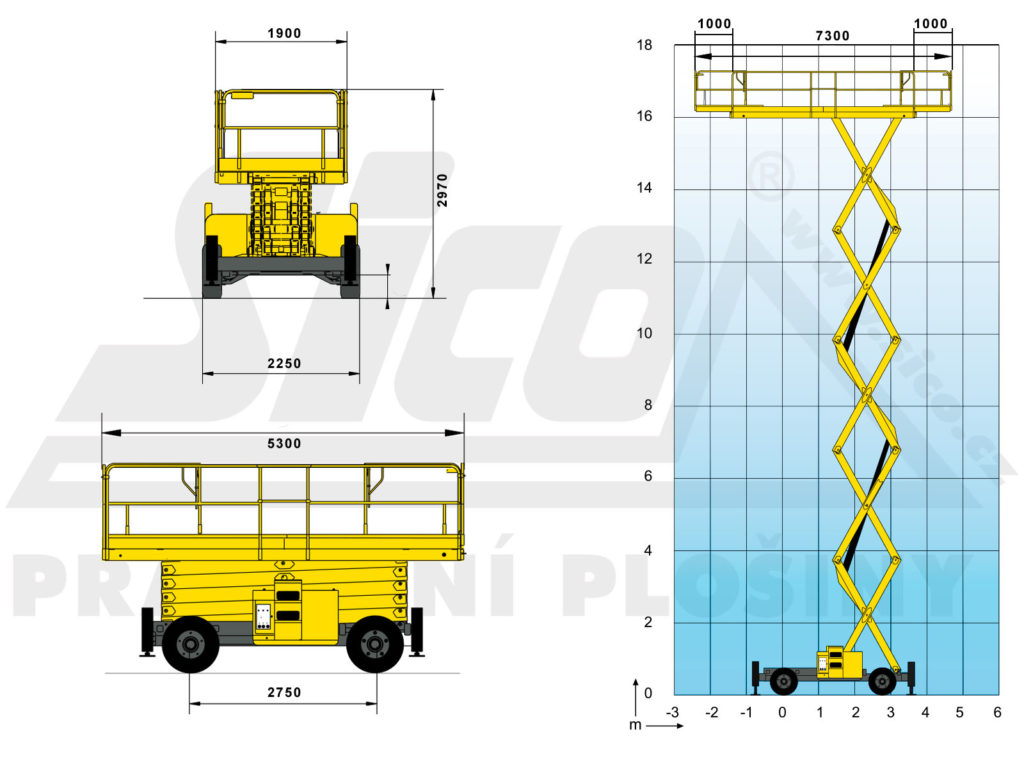 Haulotte H 18 SXL - pracovní diagram a rozměry