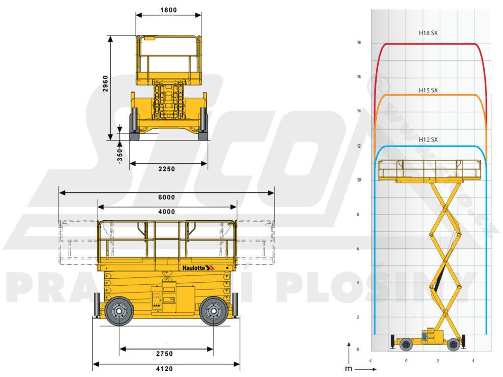 Haulotte H 18 SX - pracovní diagram a rozměry
