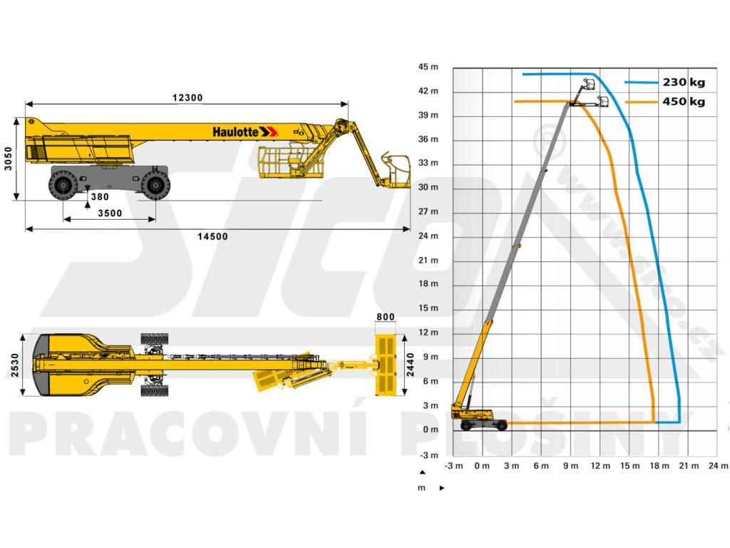 Haulotte H 43 TPX - pracovní diagram a rozměry