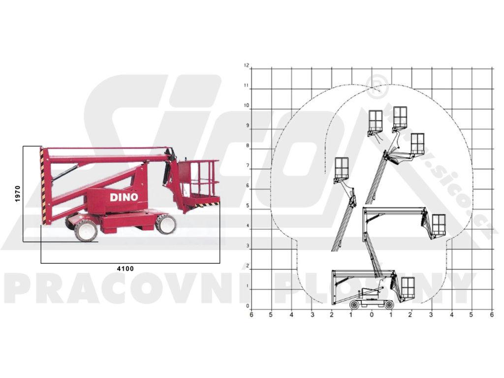 PB Dino 112 - pracovní diagram a rozměry