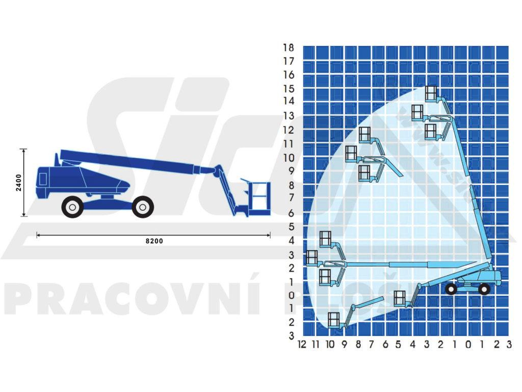 Upright SB 147 JRT - pracovní diagram a rozměry