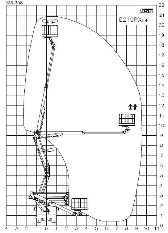 IVECO DAILY GSR E219PX - pracovní diagram