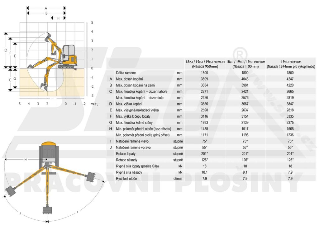 Pracovní diagram JCB 19C-1
