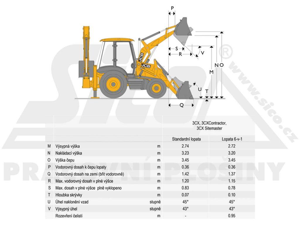 JCB 3CX Eco Sitemaster - pracovní rozsah rýpadlo nakladač