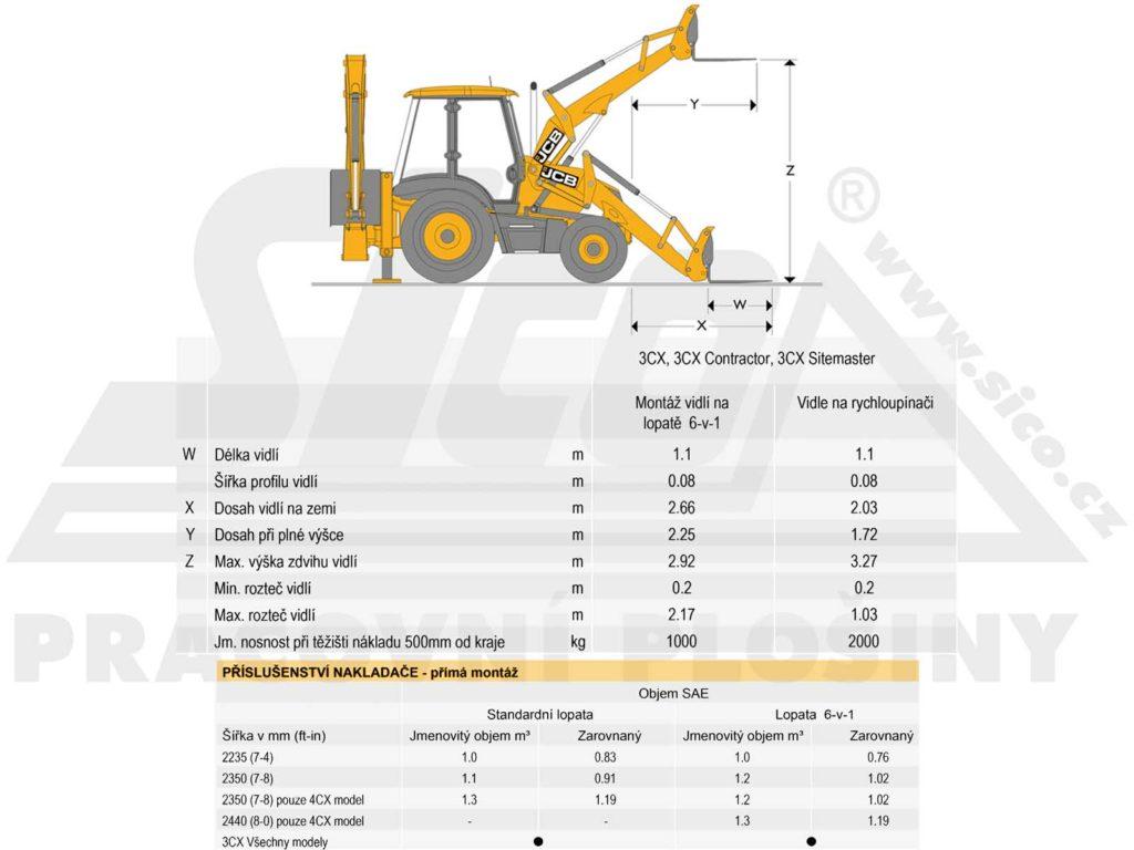 JCB 3CX Eco Sitemaster - pracovní rozsah - paletizační vidle