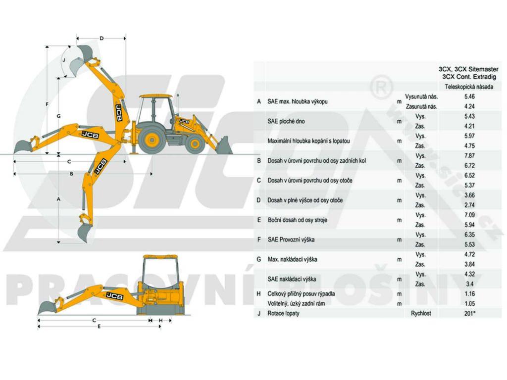 JCB 3CX Eco Sitemaster - pracovní rozsah - rýpadlo